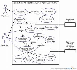 Use Case - Google Docs Creately Integration