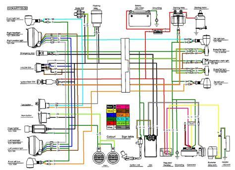 cc chinese quad wiring diagram wiring diagram