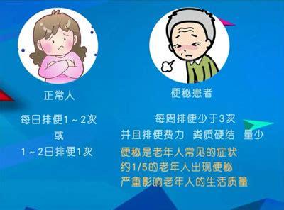 大医本草堂2020年5月17日,宋军,便秘的危害,如何预防便秘-大医本 ...