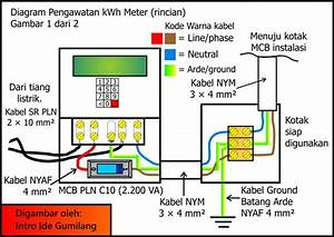 Complete 3 Phase Kwh Meter Wiring Diagram 200 Amp Meter Base Wiring Diagram Luxury Fantastic Kwh