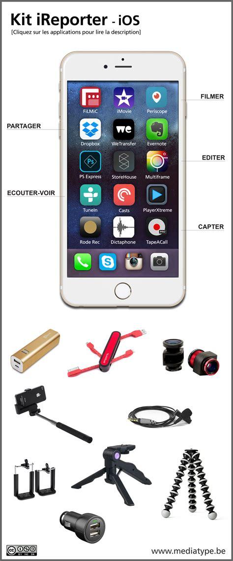Kit iReporter - iOS - V3