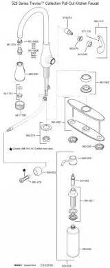 Repair Moen Single Handle Kitchen Faucet