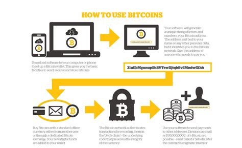how to invest in bitcoin mining how to invest in bitcoin and earn cryptocurrency for