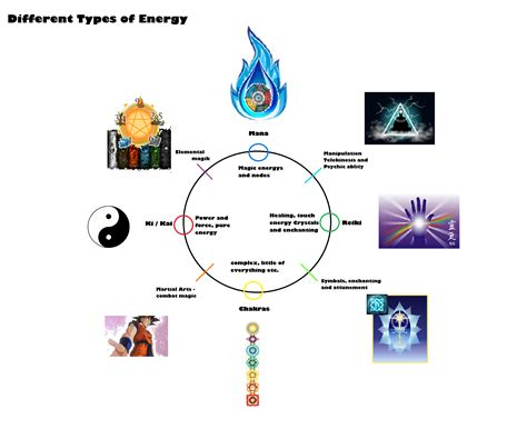 types of mystical powers pictures to pin on pinterest