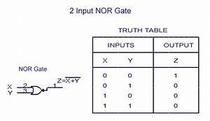 4 Input Nor Gate Truth Table
