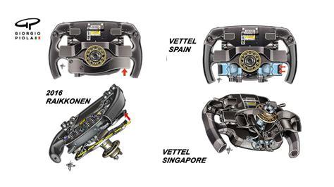 tech tuesday  vettels ferrari steering wheel