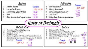 rules  decimals  flynn   city teachers pay teachers
