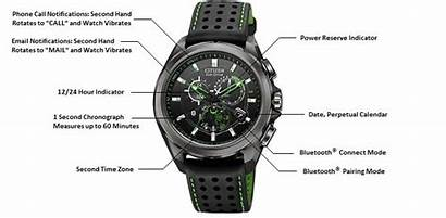 Citizen Proximity Eco Drive Bluetooth Montre Gps