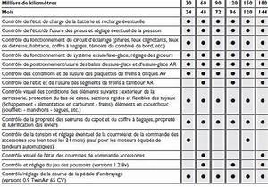 Carnet Entretien Renault : entretien twingo 2 p riodicit entretien twingo renault forum marques carnet d entretien ~ Gottalentnigeria.com Avis de Voitures