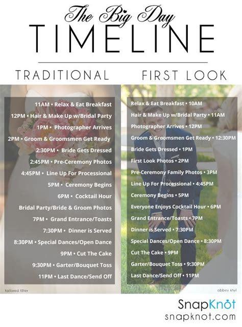 great wedding day timeline    planning