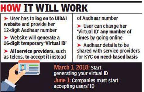 aadhar secure travel identity  nice