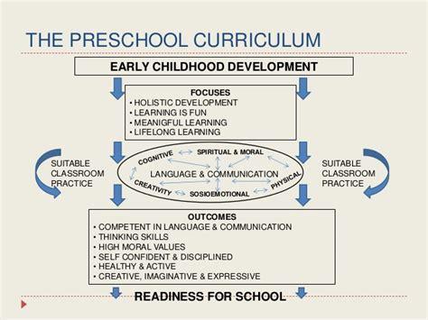 curriculum development division moe pdf 5 731 | curriculum development division moepdf 5 11 638