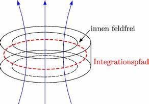 Umlaufintegral Berechnen : 9 3 makroskopische wellenfunktion ~ Themetempest.com Abrechnung