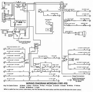 1985 Morgan Wiring Diagram Schematic