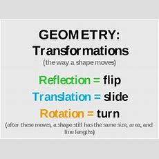 Math Transformations Powerpoint With Moving Graphics (reflection, Rotation, Etc) Different