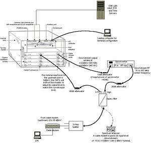 Network Cable Termination Diagram