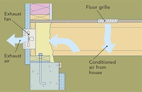 crawlspace vapor barrier creating a sealed crawlspace homebuilding
