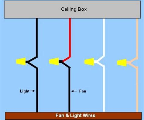 what is the blue wire on a ceiling fan ceiling light wires red black white www energywarden net