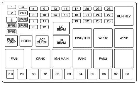 chevrolet uplander   fuse box diagram carknowledge