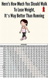 A Better Chart Here 39 S How Much You Should Walk To Lose Weight Fast It S