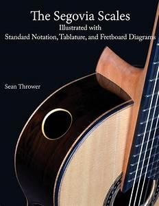Guitar Major Scale Patterns  U2013 Free Patterns