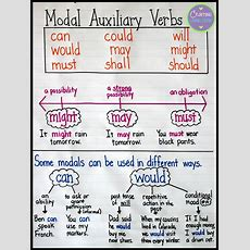 Modal Auxiliary Verbs An Anchor Chart And Free Posters!  Upper Elementary Snapshots