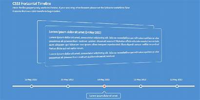 Timeline Horizontal Fade Area Css Vertical Jquery
