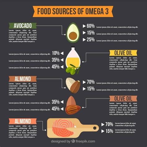 lebensmittel mit omega 3 fettsäuren lebensmittel mit omega 3 infografik der kostenlosen vektor