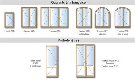 Dimension Fenetre Standard Brico Depot. Le Catalogue Brico