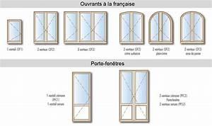 Dimension Porte Standard Exterieur : dimension fenetre bois standard menuiserie sur mesure prix ~ Melissatoandfro.com Idées de Décoration
