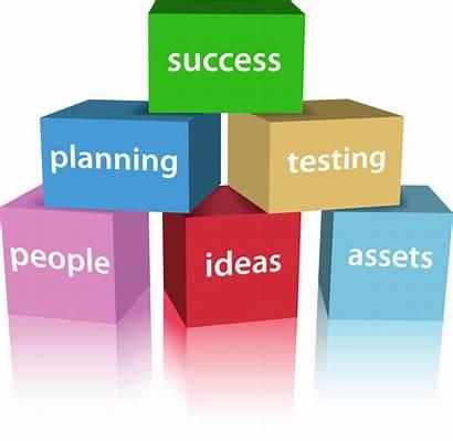 Development Business Strategies