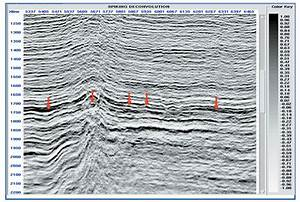 Frequency Enhancement of Seismic Data – a comparative ...