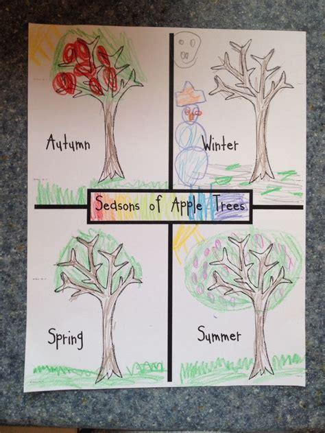 autumn unit plan educational finds teaching treasures
