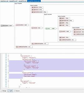 blog liquid xml convert between xml and json documents With database documentation tool open source