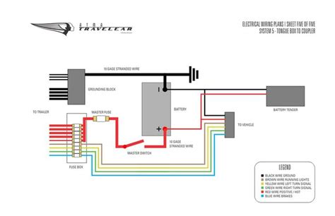 Electrical Wiring Diagram Teardrop Build Pinterest