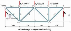 Fachwerk Berechnen : statik der fachwerke 3 tec lehrerfreund ~ Themetempest.com Abrechnung