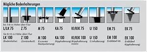 Pfosten Einbetonieren Wie Tief : fahnenmast alu model premium mit ausleger ~ A.2002-acura-tl-radio.info Haus und Dekorationen