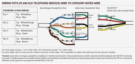 Splitter Wiring Diagram Volovets Info