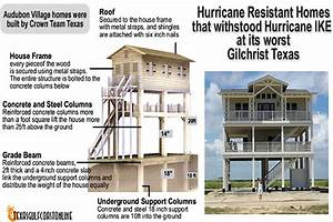 Hurricane Resistant Homes | Home Review