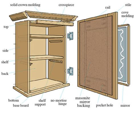 wooden   build wood medicine cabinet  plans