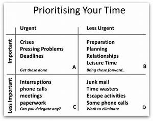 Time Management Techniques To Plan And Schedule Your Day