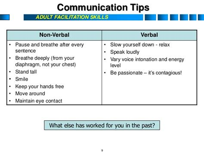 all worksheets 187 communication skill worksheets
