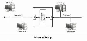 Industrial Ethernet Guide - Network Segmentation