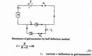 Galvanometer  Ammeter And Voltmeter
