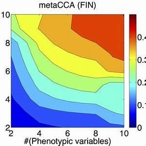 (PDF) metaCCA: Summary statistics-based multivariate meta ...