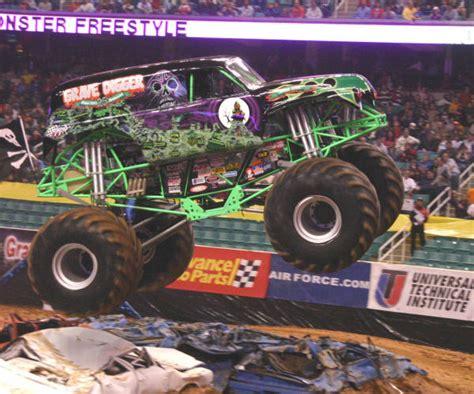 monster truck jam greensboro themonsterblog com we know monster trucks