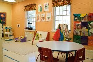 about raleigh moravian preschool 430 | rmp classroom4 300x200