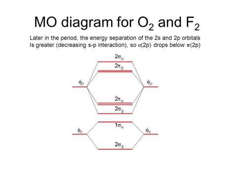 mo diagram for o2 repair wiring scheme