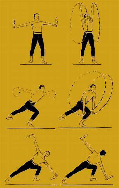 Arm Circle Shoulders Muller Exercise Exercises Circles