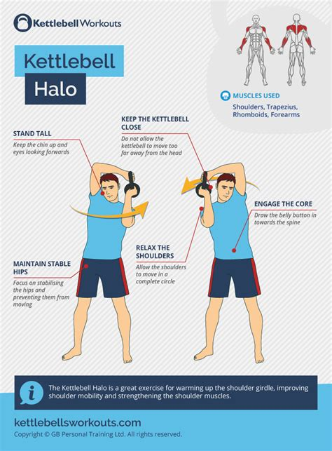 kettlebell exercises effective exercise halo kettlebellsworkouts benefits extension detail